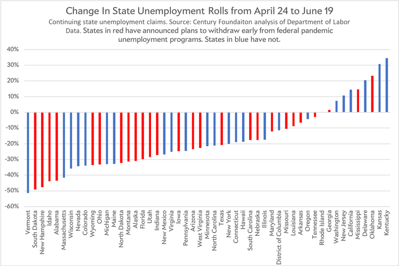 Unemployment stuff