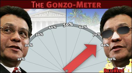 Today's chance of a Gonzales departure: 76 percent.