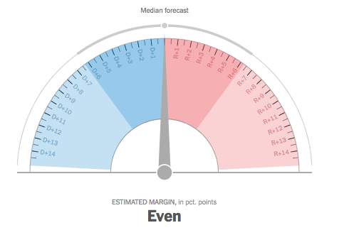 The New York Times Election Needle