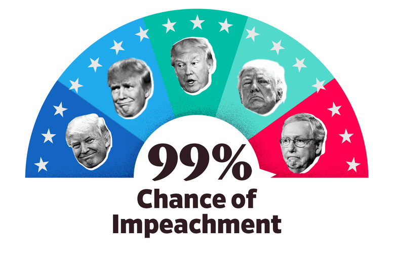 The Impeach-O-Meter at 99 percent.