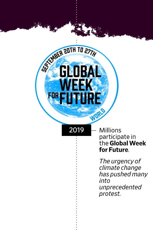 In 2019, millions participate in the Global Week for Future. The urgency of climate change has pushed many into unprecedented protest.