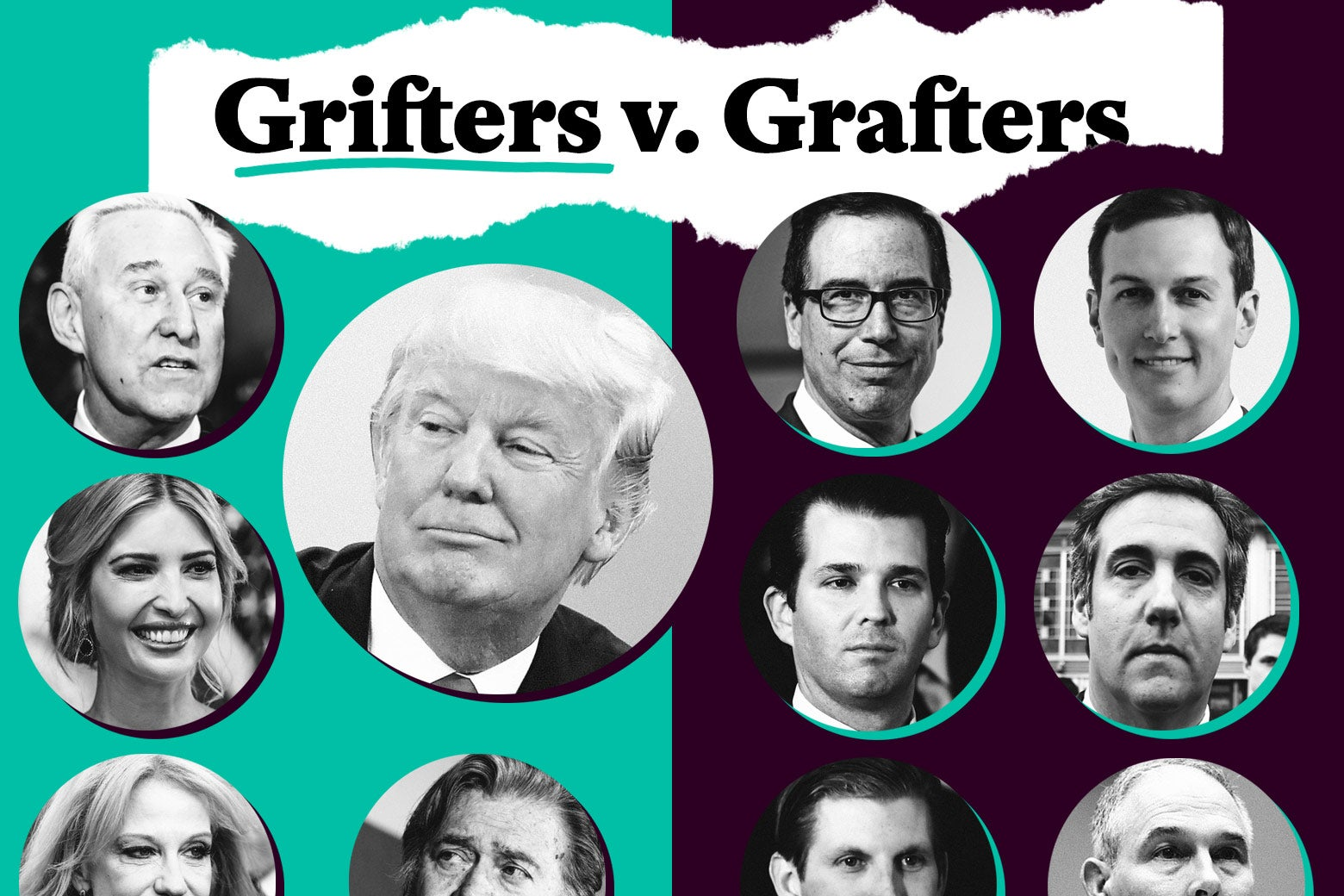 Chart showing grifters (Donald Trump, Ivanka Trump, Kellyanne Conway, Roger Stone, and Steve Bannon) on one side and grafters (Jared Kushner, Donald Trump, Jr., Eric Trump, Michael Cohen, Scott Pruitt, and Steve Mnuchin) on the other.