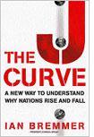 The J Curve.