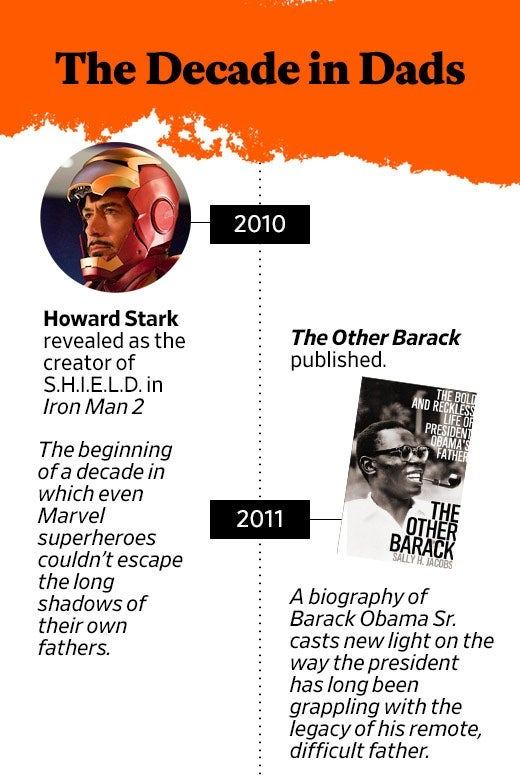 """A """"The Decade in Dads"""" timeline with entries about Howard Stark and Barack Obama Sr."""