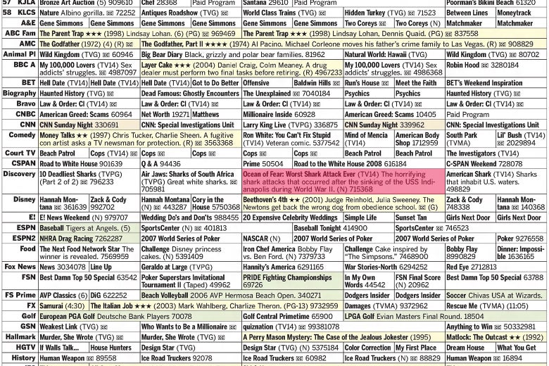 TV listings from the Los Angeles Times, with Ocean of Fear: Worst Shark Attack Ever highlighted.