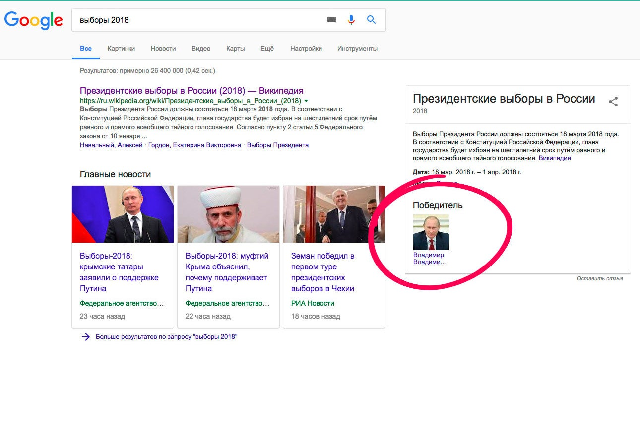 Screenshot of the Russian Google incorrectly declaring Vladimir Putin the winner of an election that hasn't happened.