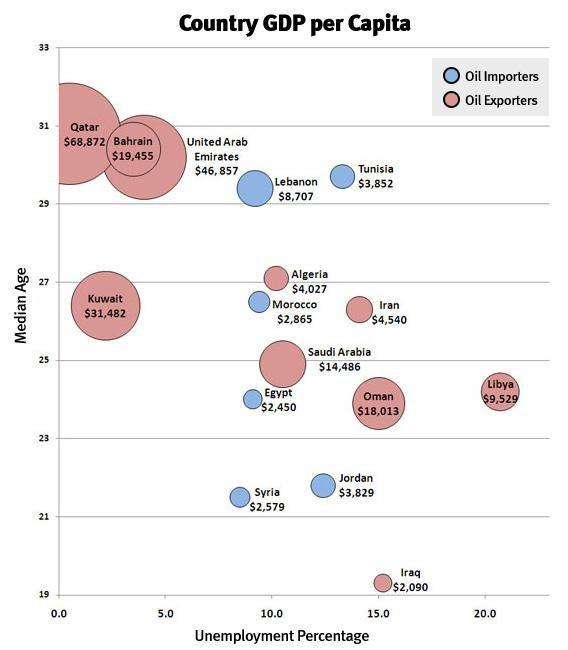 Country GDP per Capita.