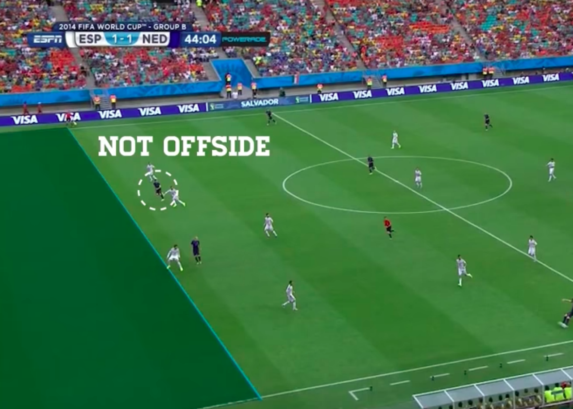 Offside in soccer: explaining the World Cup's most