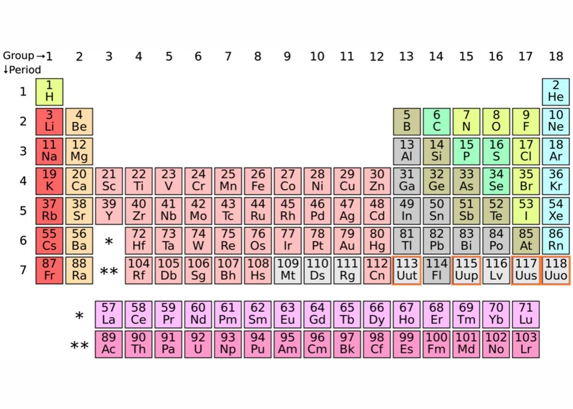 Four Elements Will Be Added To The Periodic Table Heres What You