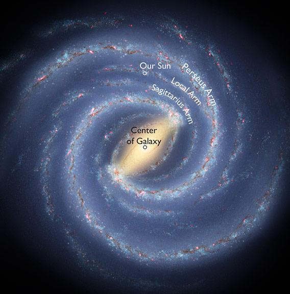 A Roadmap to the Milky Way  (Annotated)