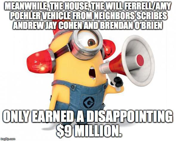 Meanwhile, The House, the Will Ferrell/Amy Poehler vehicle from Neighbors scribes Andrew Jay Cohen and Brendan O'Brien only earned a disappointing $9 million.