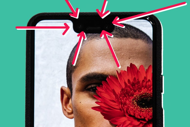 Arrows surround a smartphone's notch.