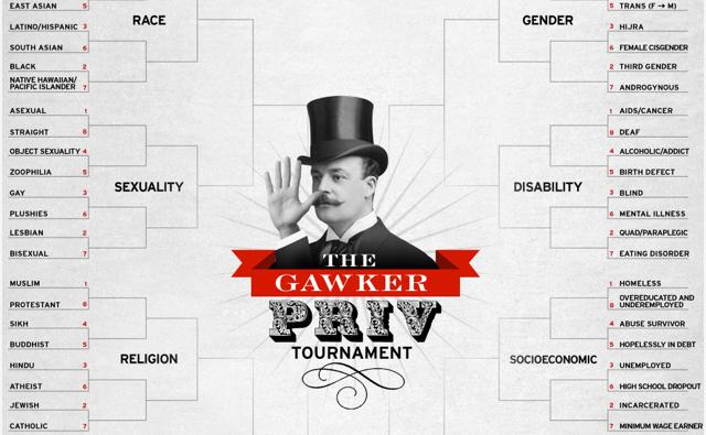 Gawker's privilege bracket