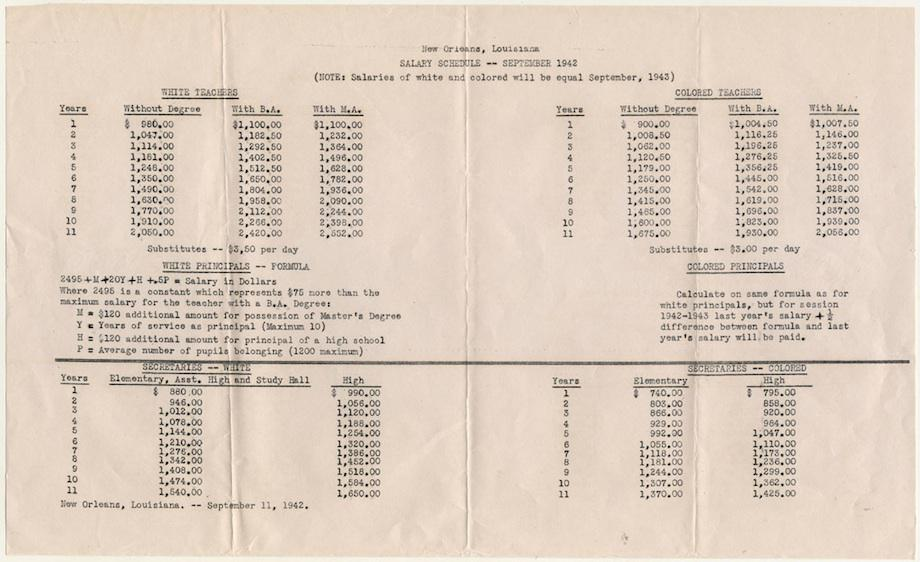Teacher Pay Chart, 1942