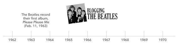 Blogging the Beatles timeline