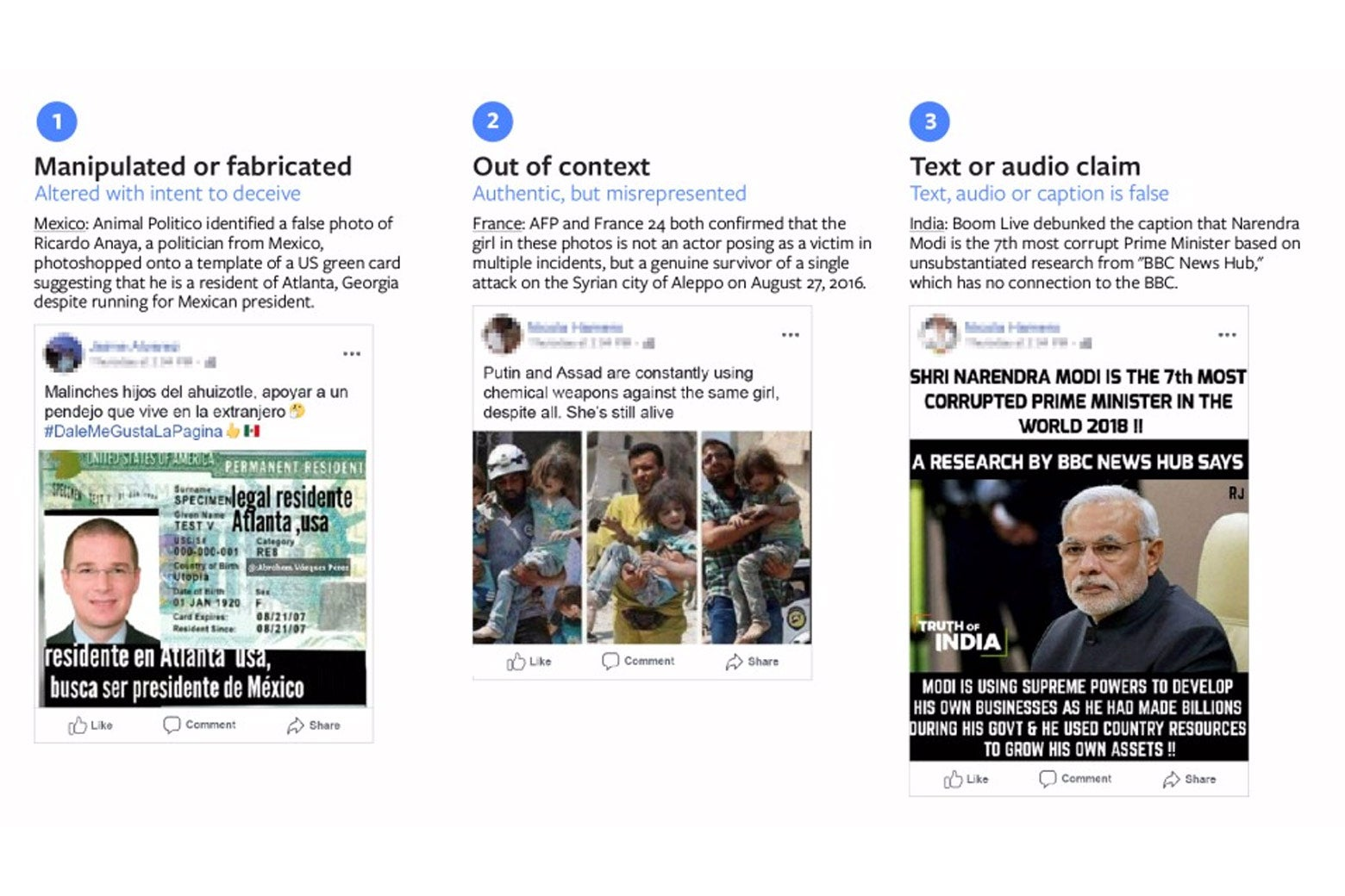 "Facebook gives examples of the three categories. For ""Manipulated or fabricated,"" it presents an image from the Mexican presidential election. For ""Out of context,"" there is a false meme claiming that a young girl from Syria is a crisis actor. For ""Text or audio claim,"" there is a caption on a meme about India's president's alleged corruption."
