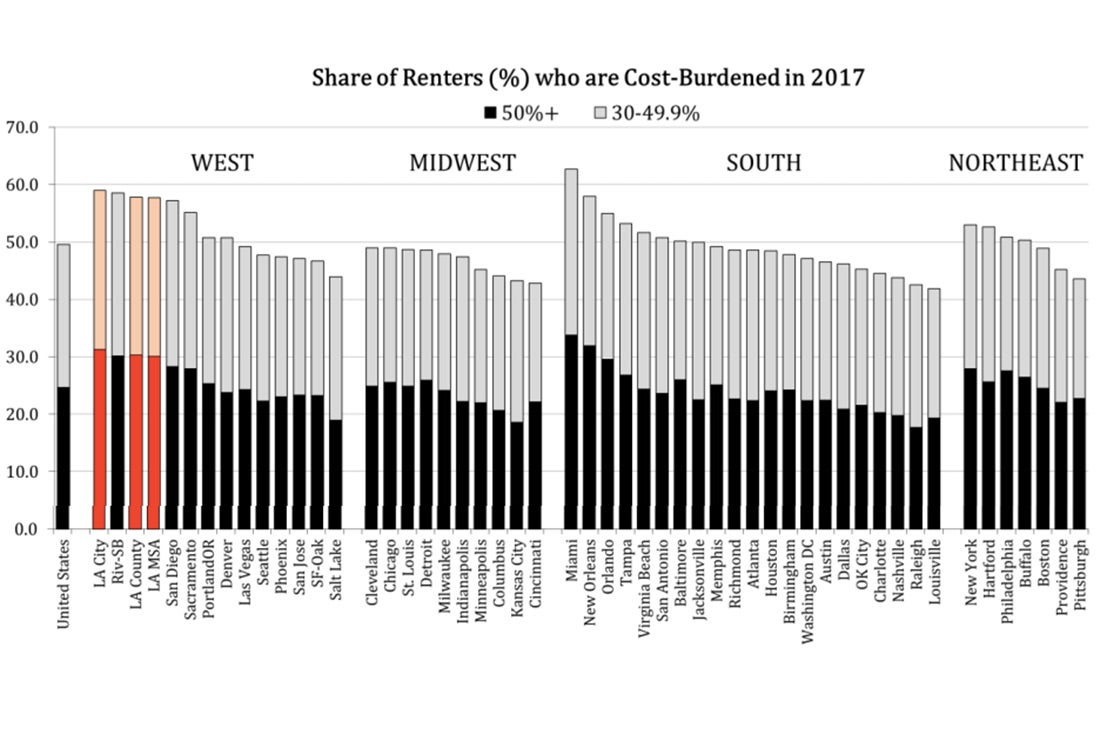 Graphic: share of renters who are cost-burdened in 2017 by city.