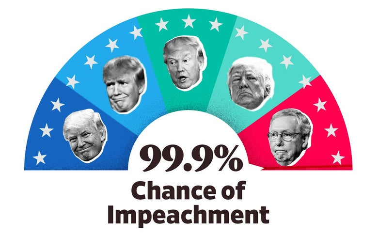 The Impeach-O-Meter at 99.9 percent.