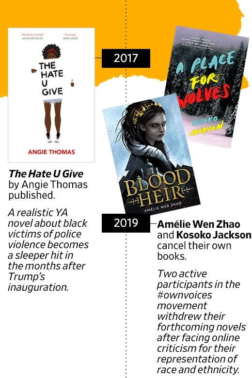 2017: The Hate U Give by Angie Thomas published. A realistic YA novel about black victims of police violence becomes a sleeper hit in the months after Trump's inauguration. 2019: Amelie Wen Zhao and Kosoko Jackson cancel their own books. Two active participants in the #ownvoices movement withdrew their forthcoming novels after facing online criticism for their representation of race and ethnicity.
