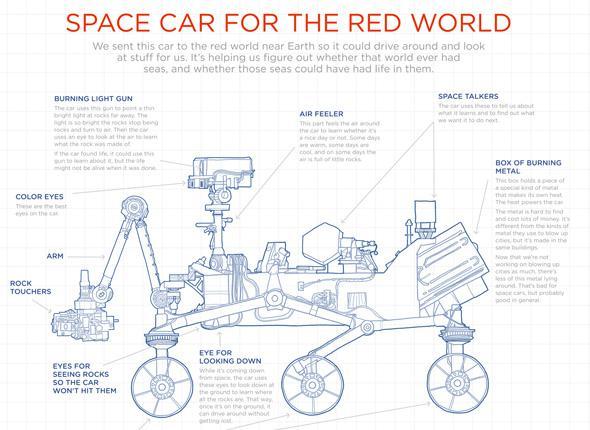 red world car