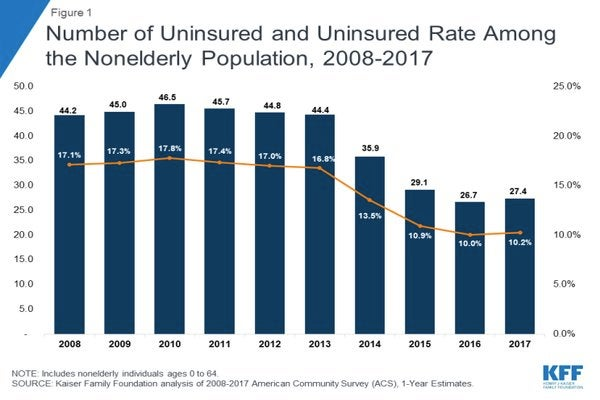 Kaiser_Uninsured_Rate