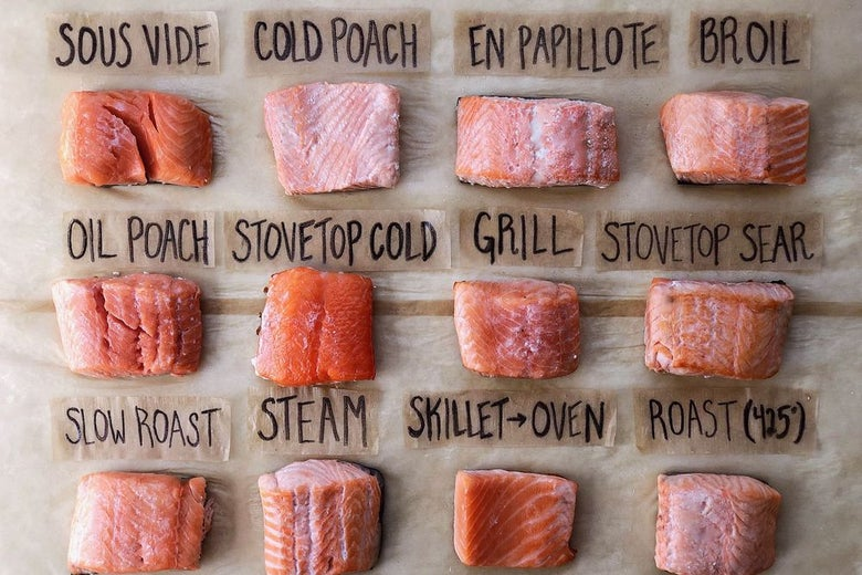 Twelve pieces of salmon arranged into a grid on a sheet of parchment paper.