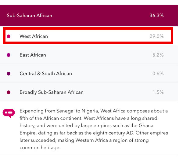 African descent results