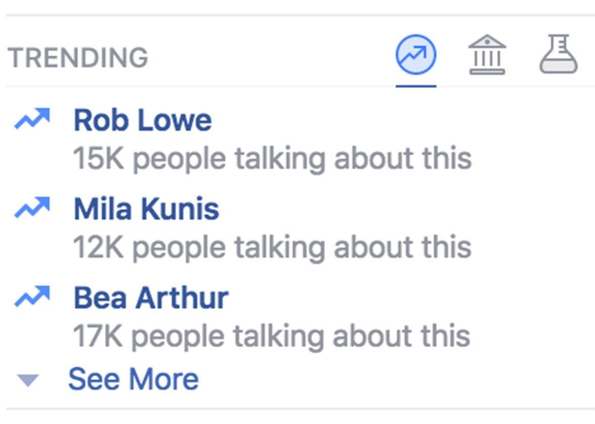 facebook trending.