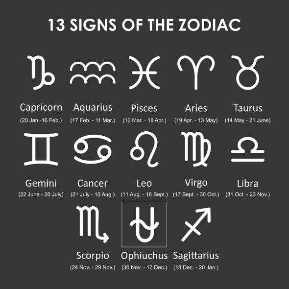If your birthday is in october what is zodiac sign