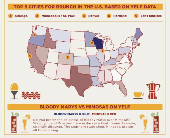Yelp bloody mary mimosa brunch map