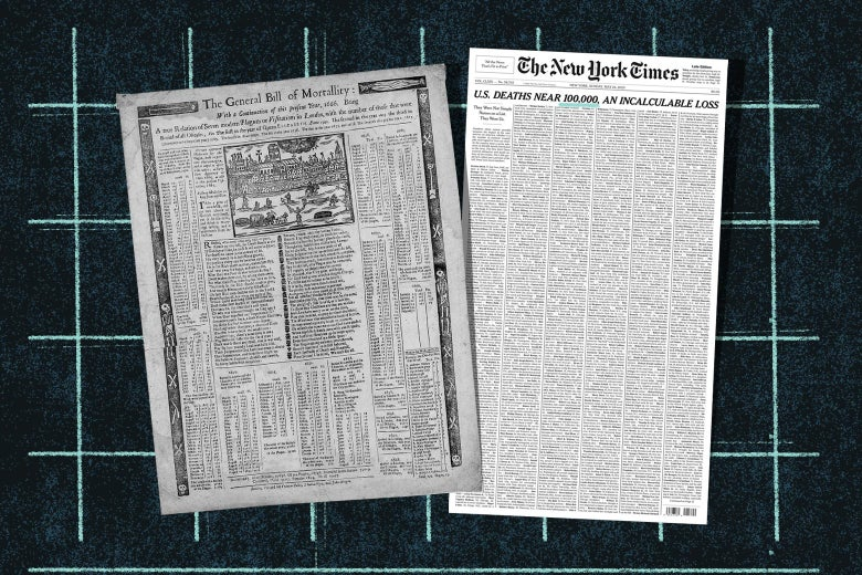 "A ""Bill of Mortality"" next to the 100,000 COVID deaths New York Times front page."