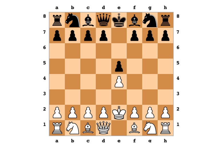 """A chessboard depicting the """"bongcloud"""" attack."""