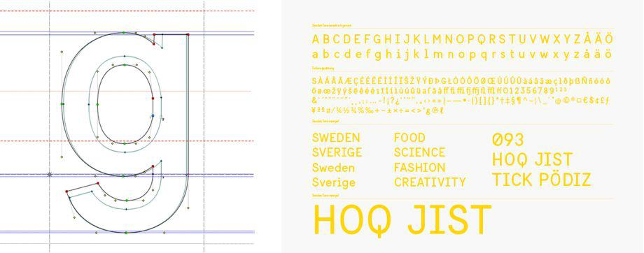 Sweden's national font Swedish Sans: Should countries have their own