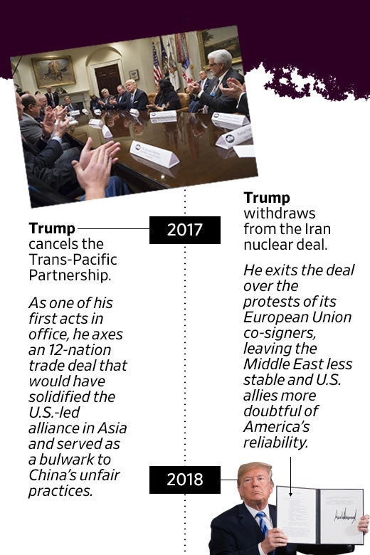 A timeline with entries about Trump canceling the Trans-Pacific Partnership and pulling out of the Iran nuclear deal.
