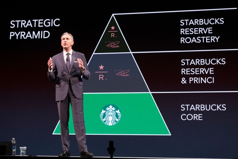 "A man in a suit speaks in front of a graphic labeled ""Strategic Pyramid."""