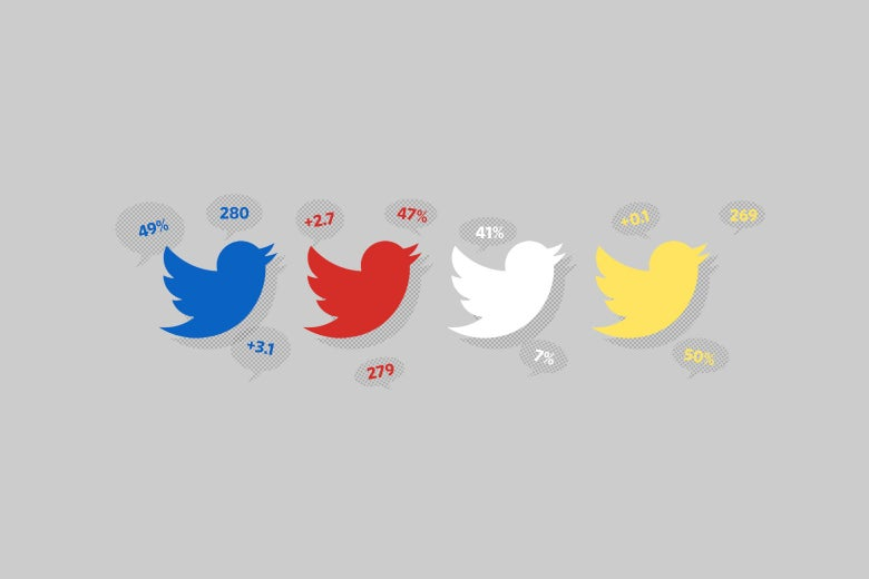 Differently colored Twitter logos surrounded by numbers