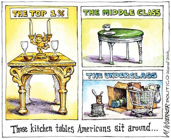 Matt Wuerker Inequality Politico cartoon.