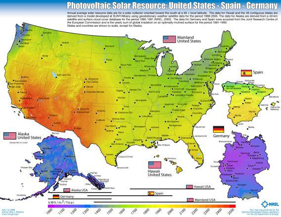 Solar resources: United States, Germany, Spain