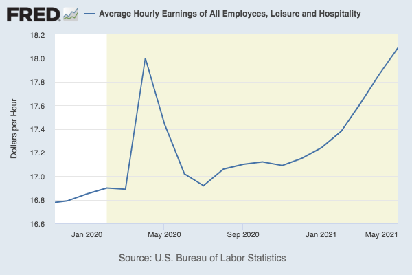 Leisure and Hospitality Wages