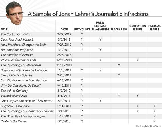 sample book press releases