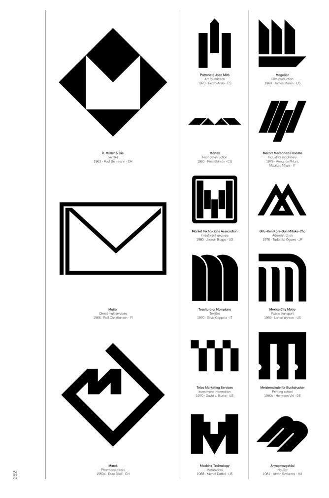 تحميل كتاب logo modernism