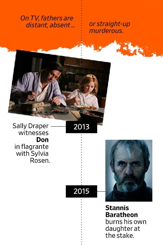 A timeline with entries about Don Draper and Stannis Baratheon.