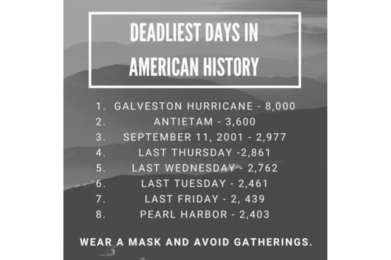 "An infographic listing the ""Deadliest Days in American History."""