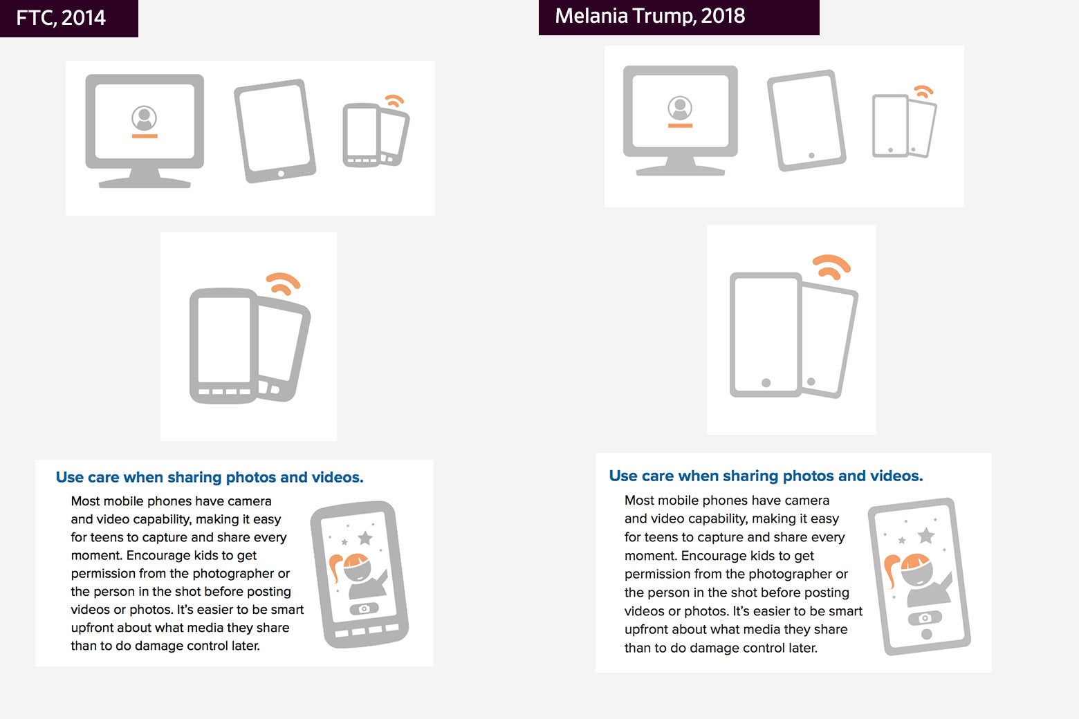 Side-by-side booklet pages that are identical but for small graphical changes to images of cell phones.