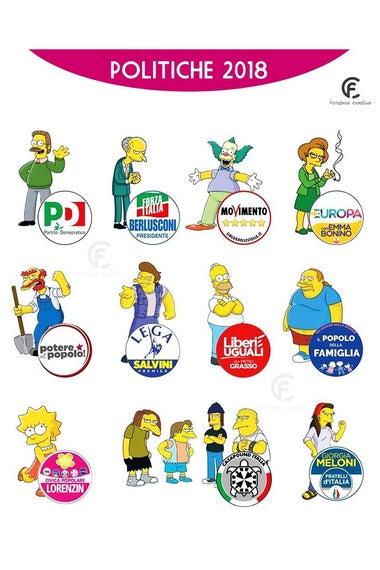Chart showing Italian political parties and their Simpsons counterparts.