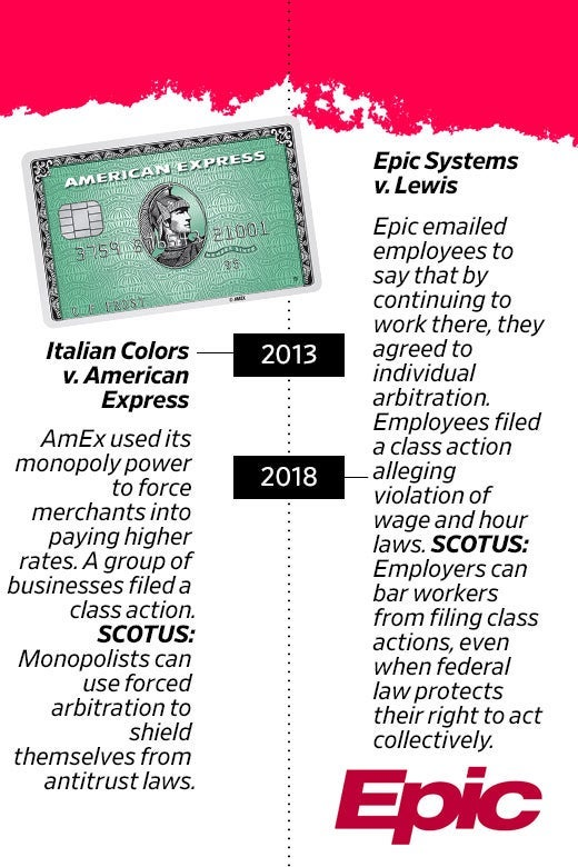 2013: Italian Colors v. American Express is decided. In 2018, SCOTUS decided Epic Systems v. Lewis.