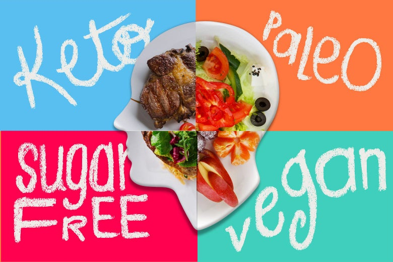 Collage of a plate with foods for specific diets: paleo, keto, sugar-free, vegan.