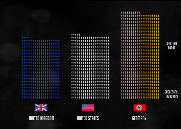 This Video Illustration Showing the Scale of Human Loss From World War II Is Devastating