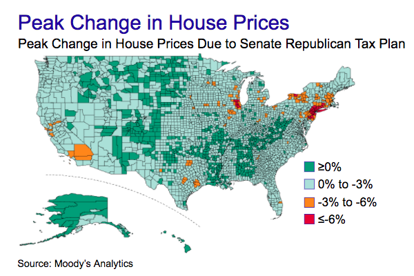 Home price changes around the country