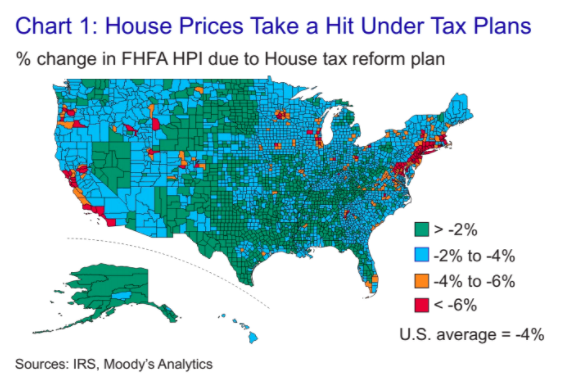 Changes in home prices under the House Republican tax plan